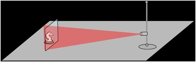 هولوگرام انعکاسی