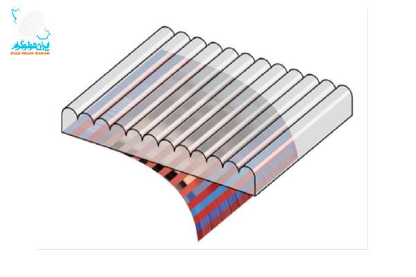 مزایای چاپ لنتیکولار